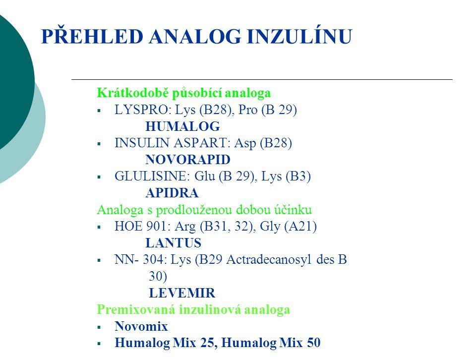 PŘEHLED ANALOG INZULÍNU Krátkodobě působící analoga  LYSPRO: Lys (B28), Pro (B 29) HUMALOG  INSULIN ASPART: Asp (B28) NOVORAPID  GLULISINE: Glu (B 29), Lys (B3) APIDRA Analoga s prodlouženou dobou účinku  HOE 901: Arg (B31, 32), Gly (A21) LANTUS  NN- 304: Lys (B29 Actradecanosyl des B 30) LEVEMIR Premixovaná inzulinová analoga  Novomix  Humalog Mix 25, Humalog Mix 50
