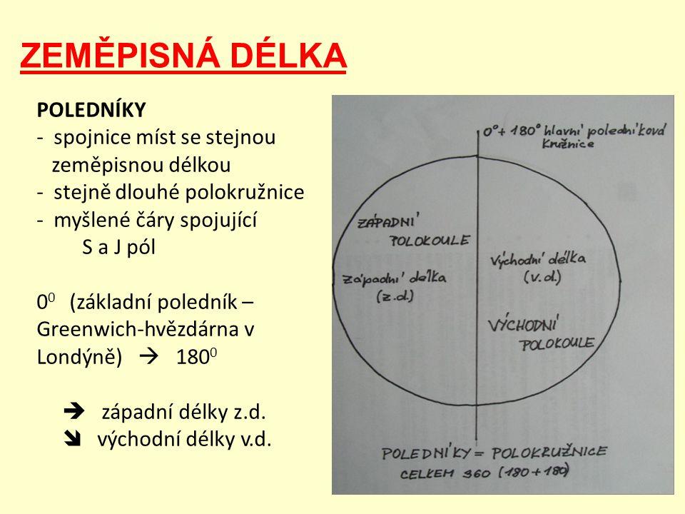 POLEDNÍKY - spojnice míst se stejnou zeměpisnou délkou - stejně dlouhé polokružnice - myšlené čáry spojující S a J pól 0 0 (základní poledník – Greenw