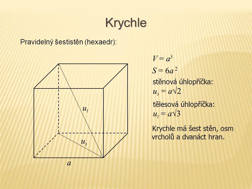 Pravidelný šestistěn (hexaedr): Krychle utut usus a V = a 3 S = 6a 2 stěnová úhlopříčka: u s = a√2 tělesová úhlopříčka: u t = a√3 Krychle má šest stěn