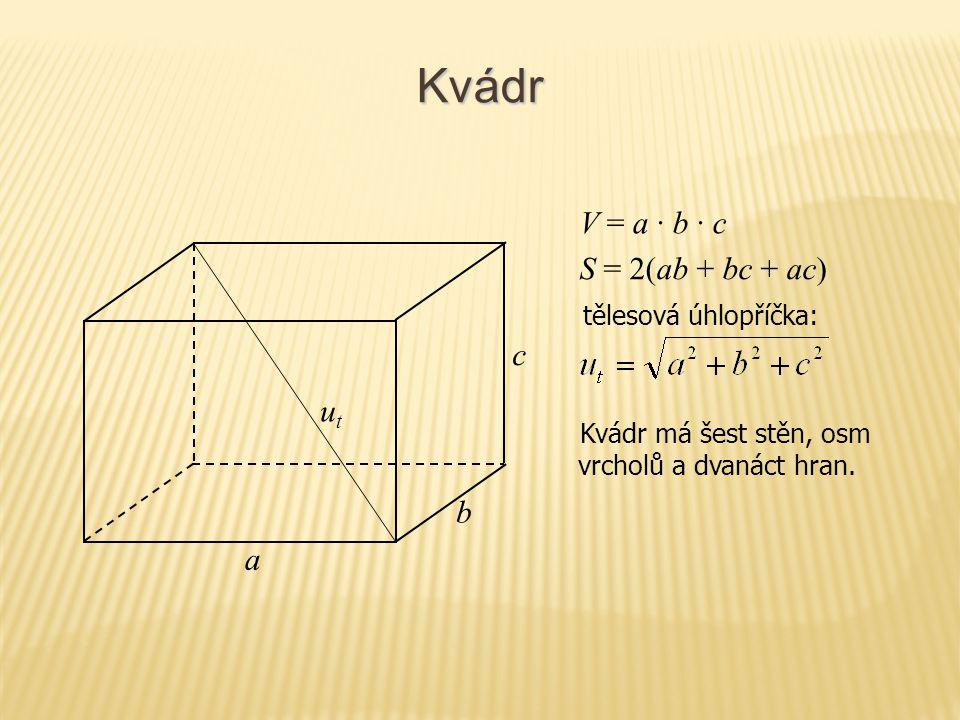 Kvádr utut a V = a · b · c S = 2(ab + bc + ac) Kvádr má šest stěn, osm vrcholů a dvanáct hran. b c tělesová úhlopříčka: