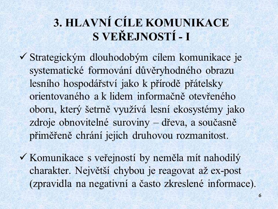5 2. PROČ JE KOMUNIKACE NUTNÁ - III  Les s jeho mimoprodukčními funkcemi je lidmi vnímán jako veřejný statek.  Hospodaření v lese je veřejností sled