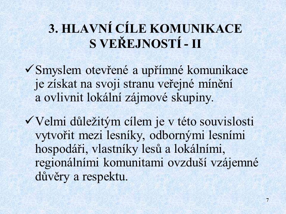 17 5.NÁVRH KAMPANĚ - IV  Ideové řešení 1.