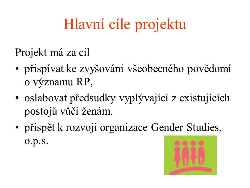Hlavní cíle projektu Projekt má za cíl •přispívat ke zvyšování všeobecného povědomí o významu RP, •oslabovat předsudky vyplývající z existujících postojů vůči ženám, •přispět k rozvoji organizace Gender Studies, o.p.s.