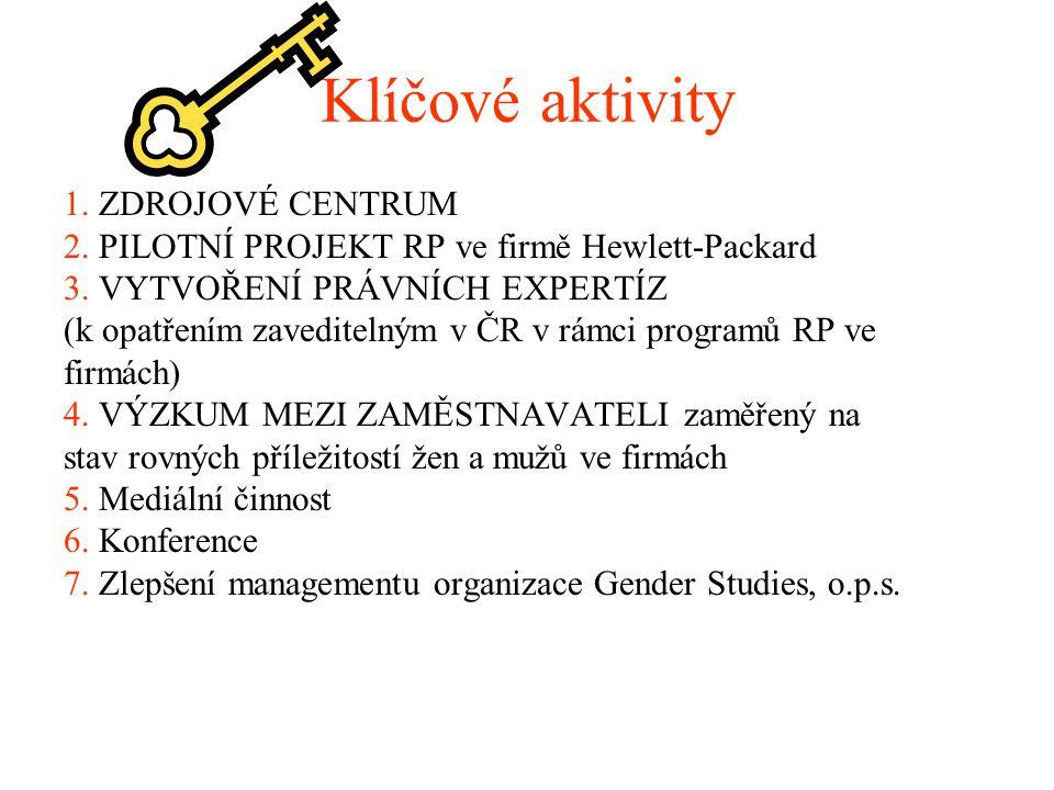 Klíčové aktivity 1. ZDROJOVÉ CENTRUM 2. PILOTNÍ PROJEKT RP ve firmě Hewlett-Packard 3. VYTVOŘENÍ PRÁVNÍCH EXPERTÍZ (k opatřením zaveditelným v ČR v rá