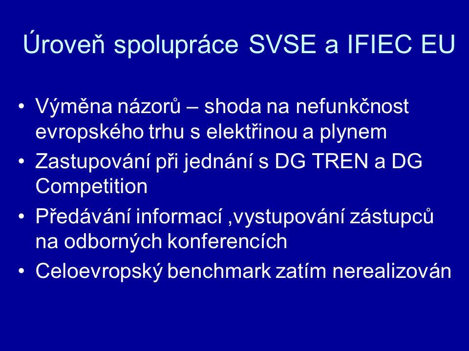 Úroveň spolupráce SVSE a IFIEC EU •Výměna názorů – shoda na nefunkčnost evropského trhu s elektřinou a plynem •Zastupování při jednání s DG TREN a DG