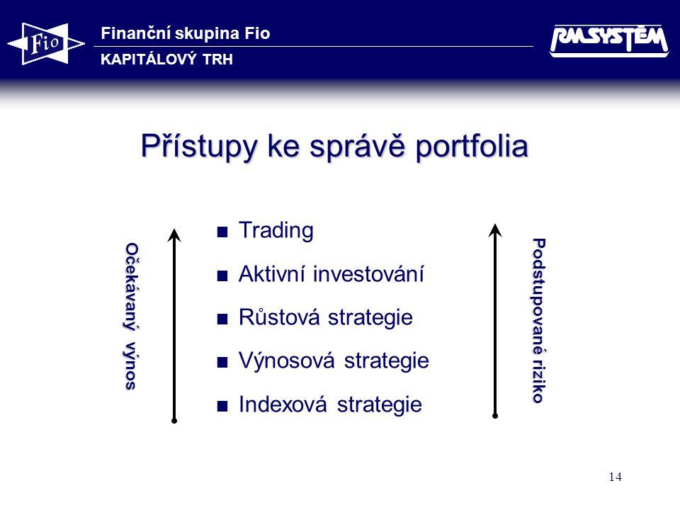 Finanční skupina Fio KAPITÁLOVÝ TRH 14 Přístupy ke správě portfolia  Trading  Aktivní investování  Růstová strategie  Výnosová strategie  Indexová strategie Očekávaný výnos Podstupované riziko