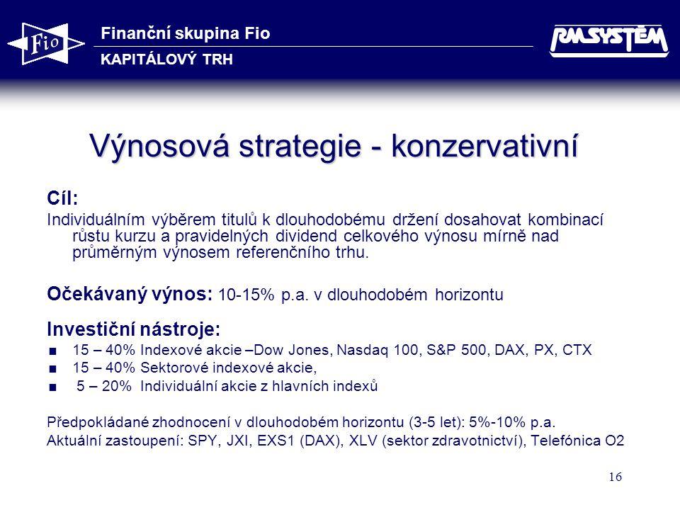 Finanční skupina Fio KAPITÁLOVÝ TRH 16 Výnosová strategie - konzervativní Cíl: Individuálním výběrem titulů k dlouhodobému držení dosahovat kombinací