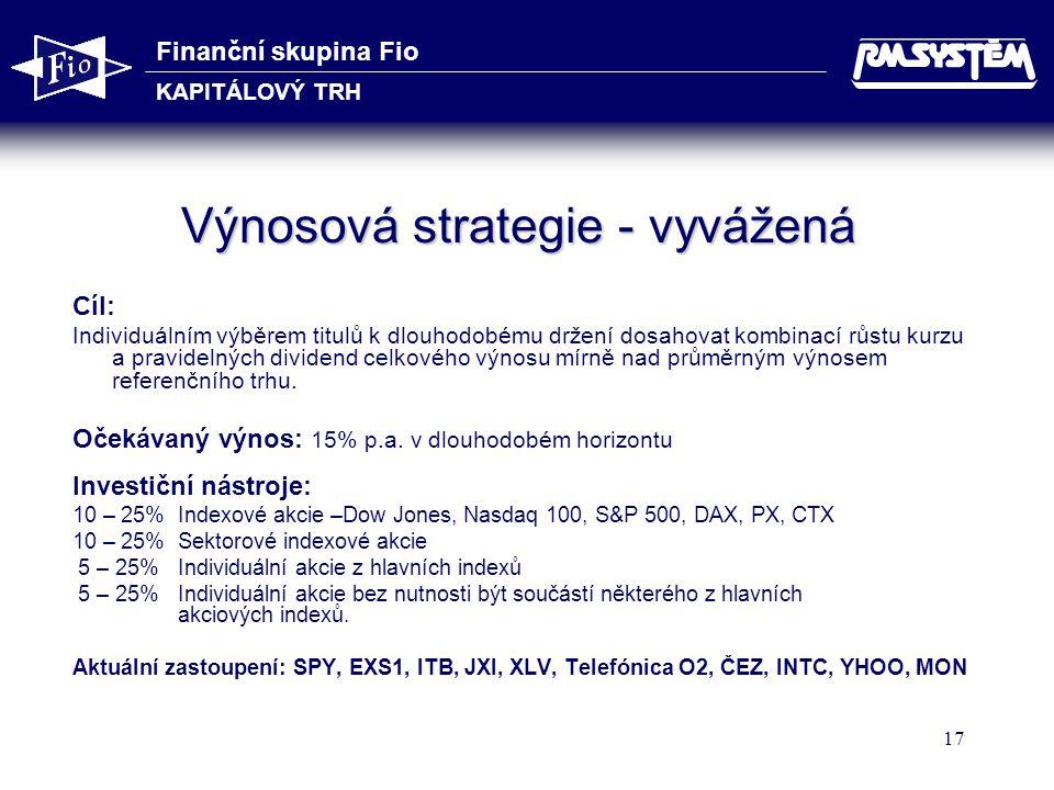 Finanční skupina Fio KAPITÁLOVÝ TRH 17 Výnosová strategie - vyvážená Cíl: Individuálním výběrem titulů k dlouhodobému držení dosahovat kombinací růstu