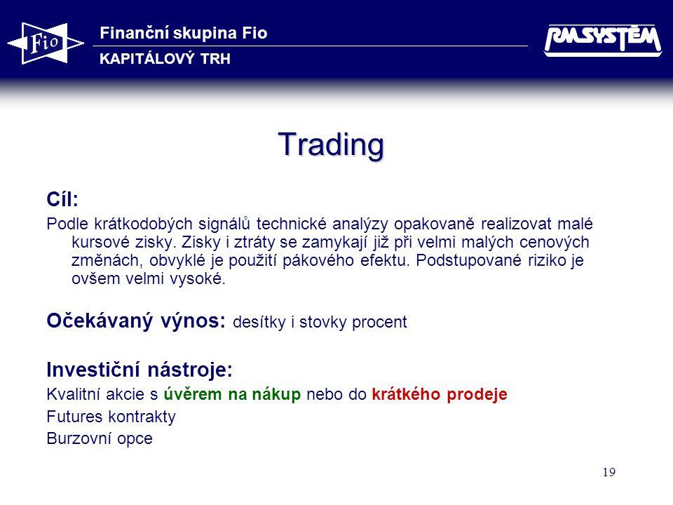 Finanční skupina Fio KAPITÁLOVÝ TRH 19 Trading Cíl: Podle krátkodobých signálů technické analýzy opakovaně realizovat malé kursové zisky. Zisky i ztrá