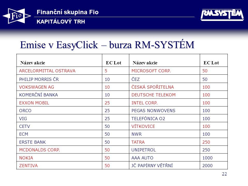 Finanční skupina Fio KAPITÁLOVÝ TRH 22 Emise v EasyClick – burza RM-SYSTÉM Název akcie EC Lot Název akcie EC Lot ARCELORMITTAL OSTRAVA5MICROSOFT CORP.