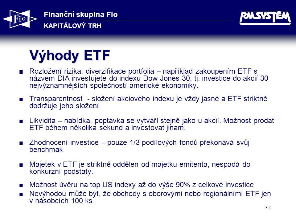 Finanční skupina Fio KAPITÁLOVÝ TRH 32 Výhody ETF  Rozložení rizika, diverzifikace portfolia – například zakoupením ETF s názvem DIA investujete do indexu Dow Jones 30, tj.