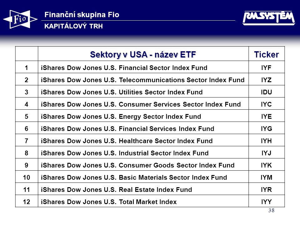 Finanční skupina Fio KAPITÁLOVÝ TRH 38 Sektory v USA - název ETF Ticker 1iShares Dow Jones U.S. Financial Sector Index FundIYF 2iShares Dow Jones U.S.