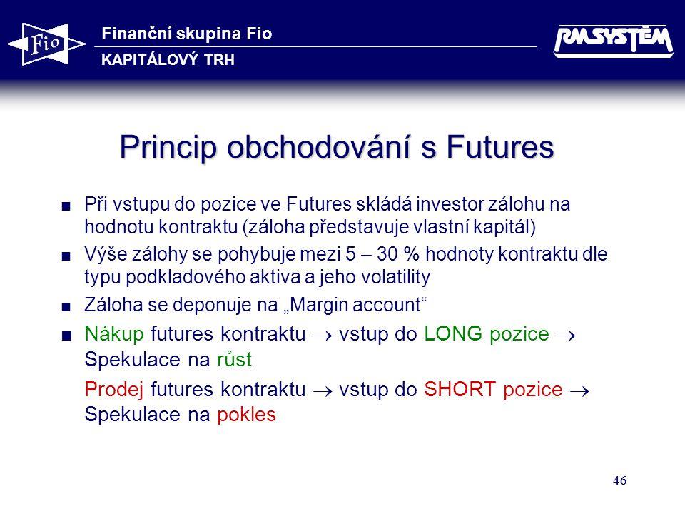 Finanční skupina Fio KAPITÁLOVÝ TRH 46 Princip obchodování s Futures  Při vstupu do pozice ve Futures skládá investor zálohu na hodnotu kontraktu (zá