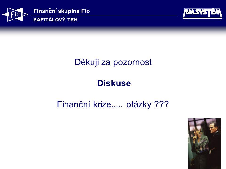 Finanční skupina Fio KAPITÁLOVÝ TRH 49 Děkuji za pozornost Diskuse Finanční krize..... otázky ???