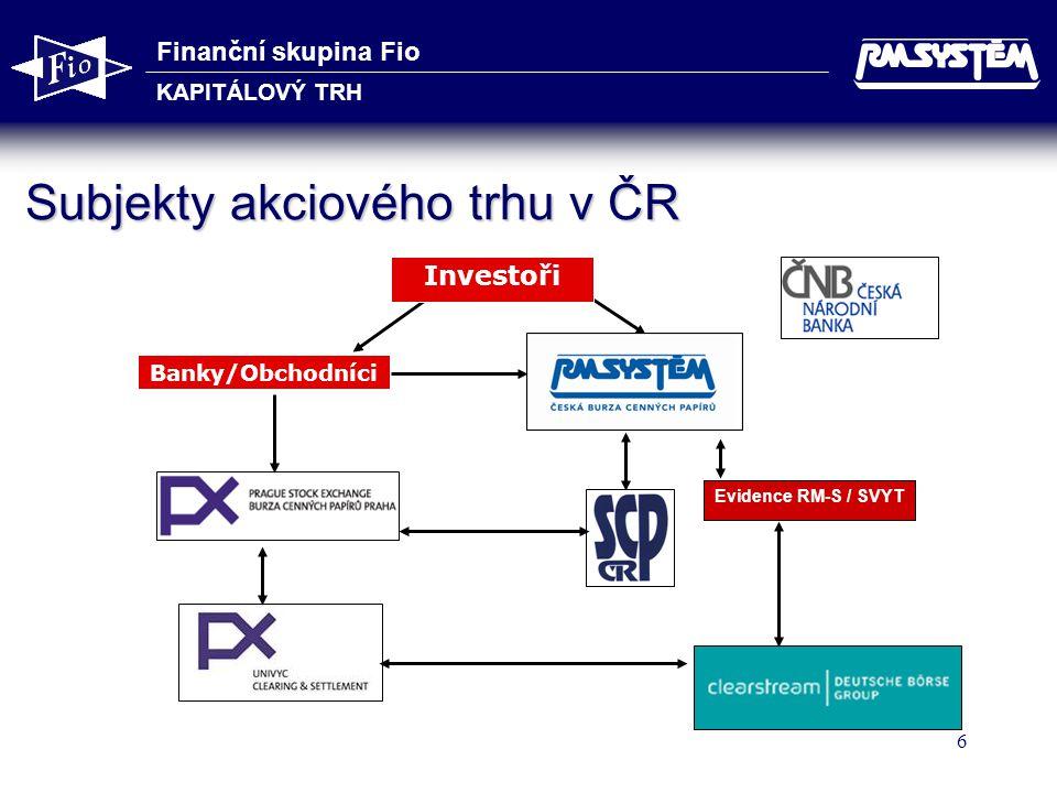 Finanční skupina Fio KAPITÁLOVÝ TRH 6 Subjekty akciového trhu v ČR Banky/Obchodníci Investoři Evidence RM-S / SVYT