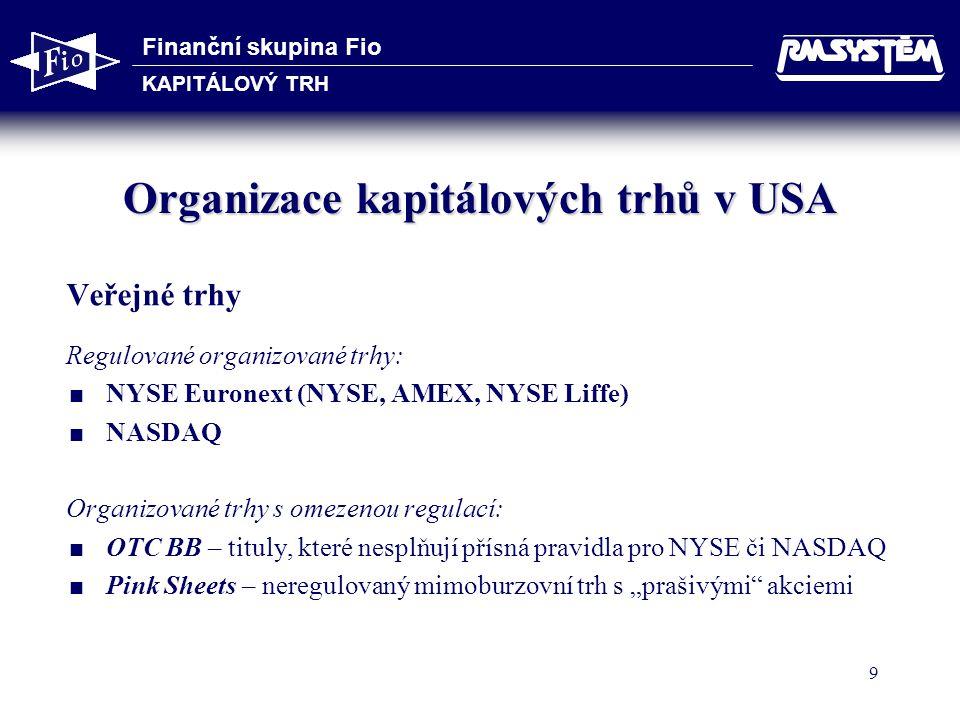 Finanční skupina Fio KAPITÁLOVÝ TRH 9 Organizace kapitálových trhů v USA Veřejné trhy Regulované organizované trhy:  NYSE Euronext (NYSE, AMEX, NYSE