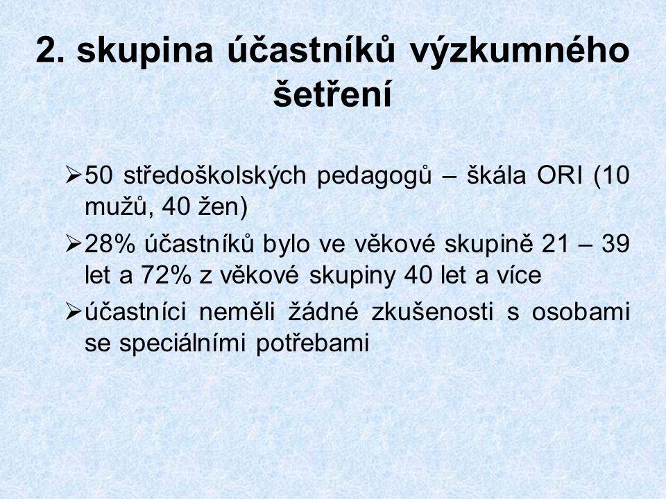 2. skupina účastníků výzkumného šetření  50 středoškolských pedagogů – škála ORI (10 mužů, 40 žen)  28% účastníků bylo ve věkové skupině 21 – 39 let