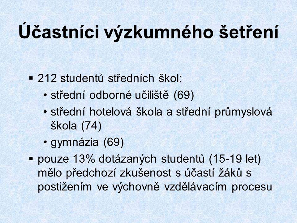 Účastníci výzkumného šetření  212 studentů středních škol: •střední odborné učiliště (69) •střední hotelová škola a střední průmyslová škola (74) •gymnázia (69)  pouze 13% dotázaných studentů (15-19 let) mělo předchozí zkušenost s účastí žáků s postižením ve výchovně vzdělávacím procesu