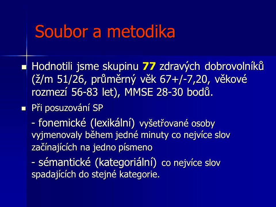 Soubor a metodika Rozdělení do 2 skupin podle věku: Rozdělení do 2 skupin podle věku:  1.