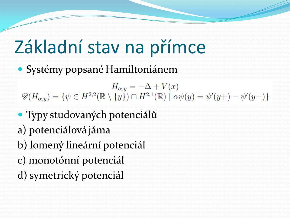 Základní stav na přímce  Systémy popsané Hamiltoniánem  Typy studovaných potenciálů a) potenciálová jáma b) lomený lineární potenciál c) monotónní potenciál d) symetrický potenciál