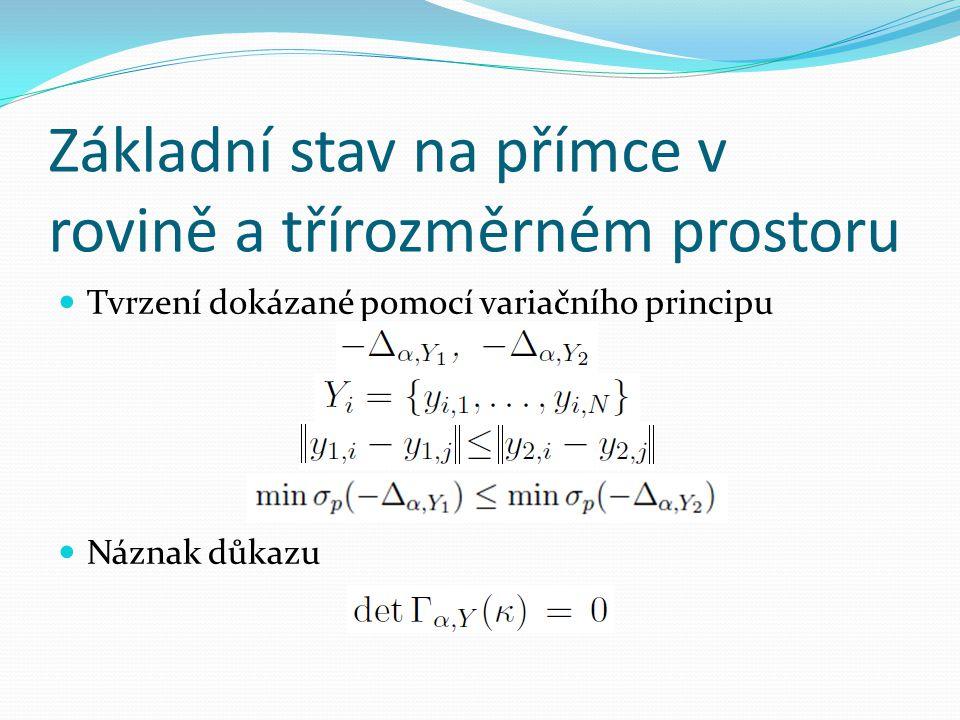 Základní stav na přímce v rovině a třírozměrném prostoru  Tvrzení dokázané pomocí variačního principu  Náznak důkazu