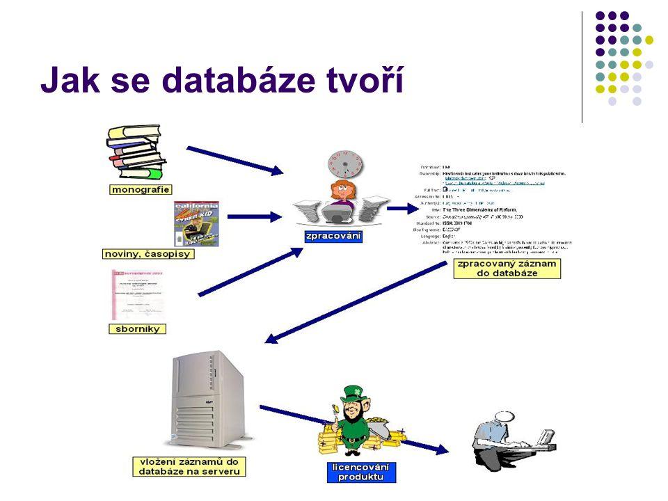 Zvolit klíčová slova Termíny, které nejvýstižněji charakterizují obsah dokumentu, nezapomenout na synonyma + terminologie databáze!!.