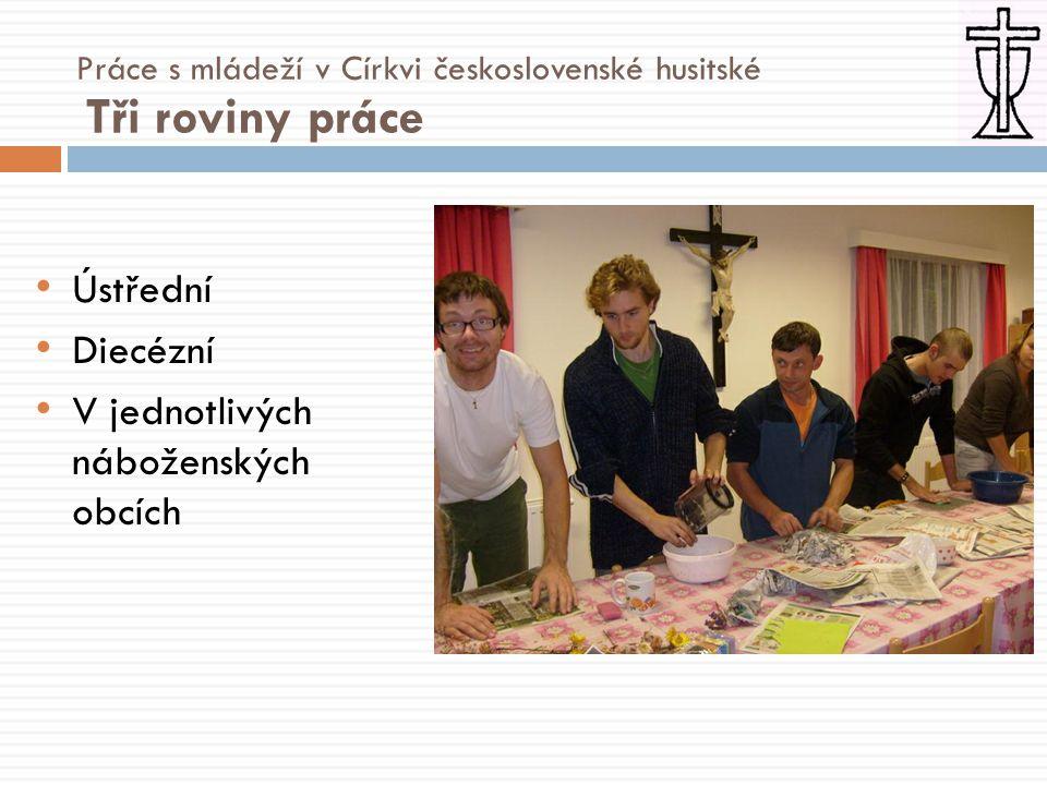• Ústřední • Diecézní • V jednotlivých náboženských obcích Práce s mládeží v Církvi československé husitské Tři roviny práce