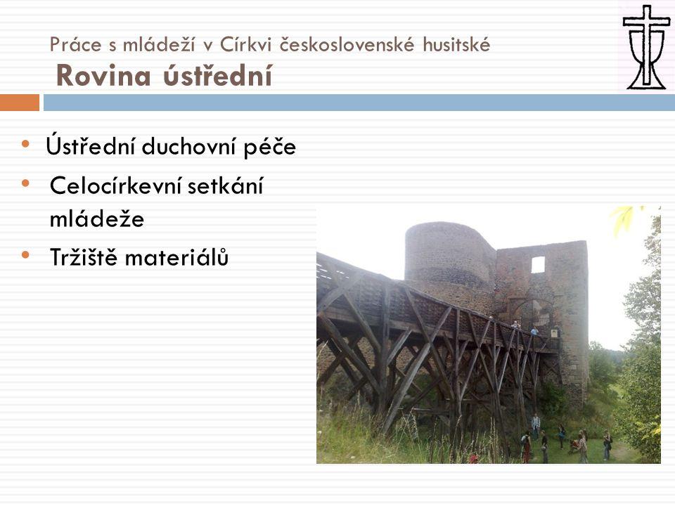 • Ústřední duchovní péče • Celocírkevní setkání mládeže • Tržiště materiálů Práce s mládeží v Církvi československé husitské Rovina ústřední