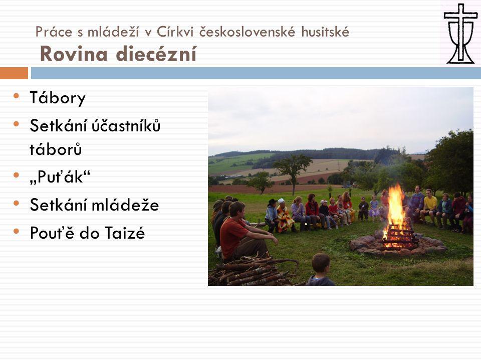 """• Tábory • Setkání účastníků táborů • """"Puťák • Setkání mládeže • Pouťě do Taizé Práce s mládeží v Církvi československé husitské Rovina diecézní"""