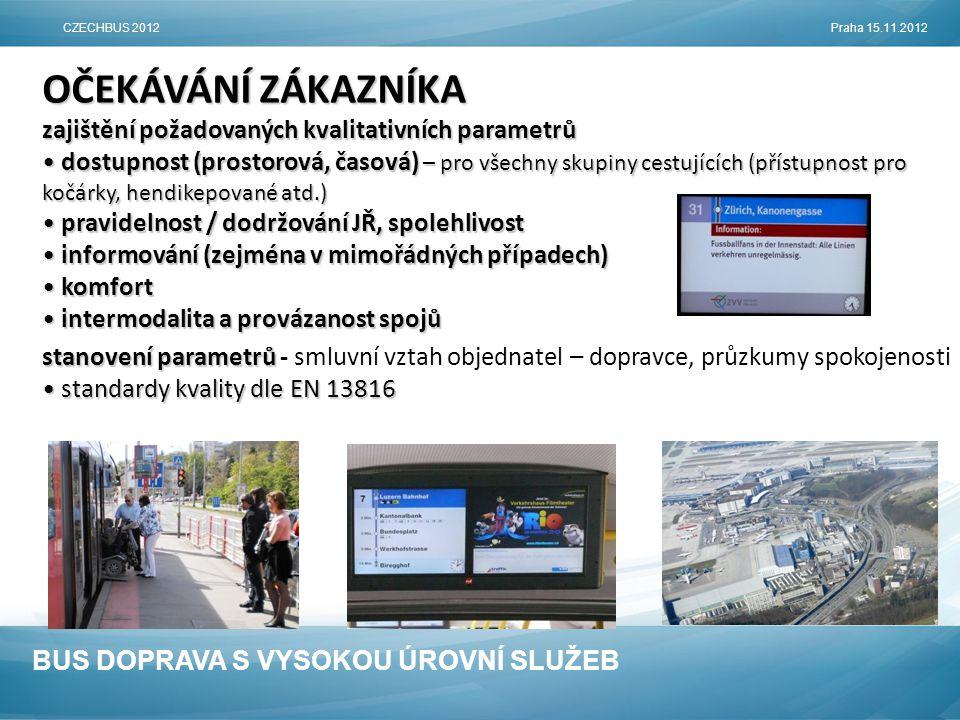 BUS DOPRAVA S VYSOKOU ÚROVNÍ SLUŽEB OČEKÁVÁNÍ ZÁKAZNÍKA zajištění požadovaných kvalitativních parametrů • dostupnost (prostorová, časová) – pro všechny skupiny cestujících (přístupnost pro kočárky, hendikepované atd.) • pravidelnost / dodržování JŘ, spolehlivost • informování (zejména v mimořádných případech) • komfort • intermodalita a provázanost spojů stanovení parametrů stanovení parametrů - smluvní vztah objednatel – dopravce, průzkumy spokojenosti • standardy kvality dle EN 13816 CZECHBUS 2012Praha 15.11.2012