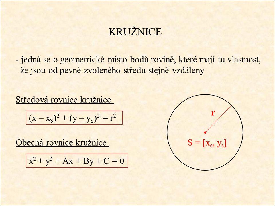 KRUŽNICE - jedná se o geometrické místo bodů rovině, které mají tu vlastnost, že jsou od pevně zvoleného středu stejně vzdáleny Středová rovnice kružnice S = [x s, y s ] r (x – x S ) 2 + (y – y S ) 2 = r 2 Obecná rovnice kružnice x 2 + y 2 + Ax + By + C = 0