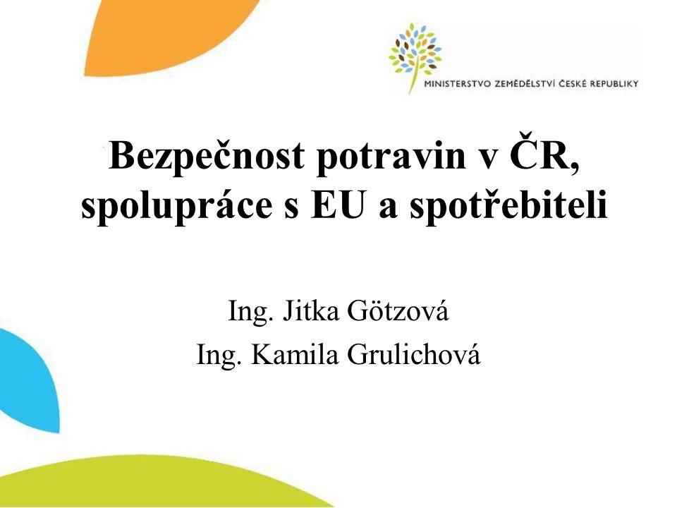 Bezpečnost potravin v ČR, spolupráce s EU a spotřebiteli Ing. Jitka Götzová Ing. Kamila Grulichová