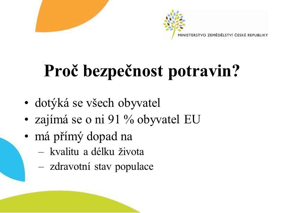 Informační centrum bezpečnosti potravin www.bezpecnostpotravin.cz •moduly  Informační centrum  Potravinářství  Legislativa  Zemědělství  Ministerstvo zdravotnictví informuje  Poradenství