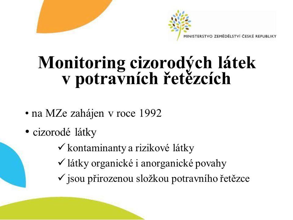 Monitoring cizorodých látek v potravních řetězcích • na MZe zahájen v roce 1992 • cizorodé látky  kontaminanty a rizikové látky  látky organické i a