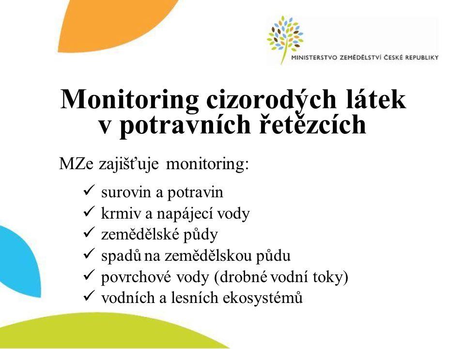 Monitoring cizorodých látek v potravních řetězcích MZe zajišťuje monitoring:  surovin a potravin  krmiv a napájecí vody  zemědělské půdy  spadů na