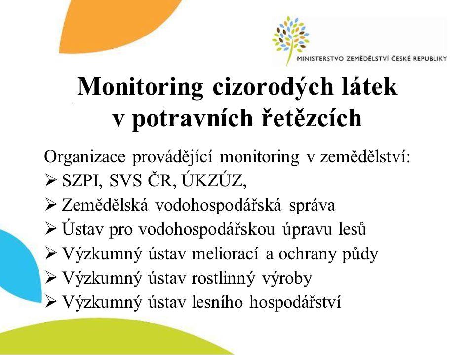 Monitoring cizorodých látek v potravních řetězcích Organizace provádějící monitoring v zemědělství:  SZPI, SVS ČR, ÚKZÚZ,  Zemědělská vodohospodářsk