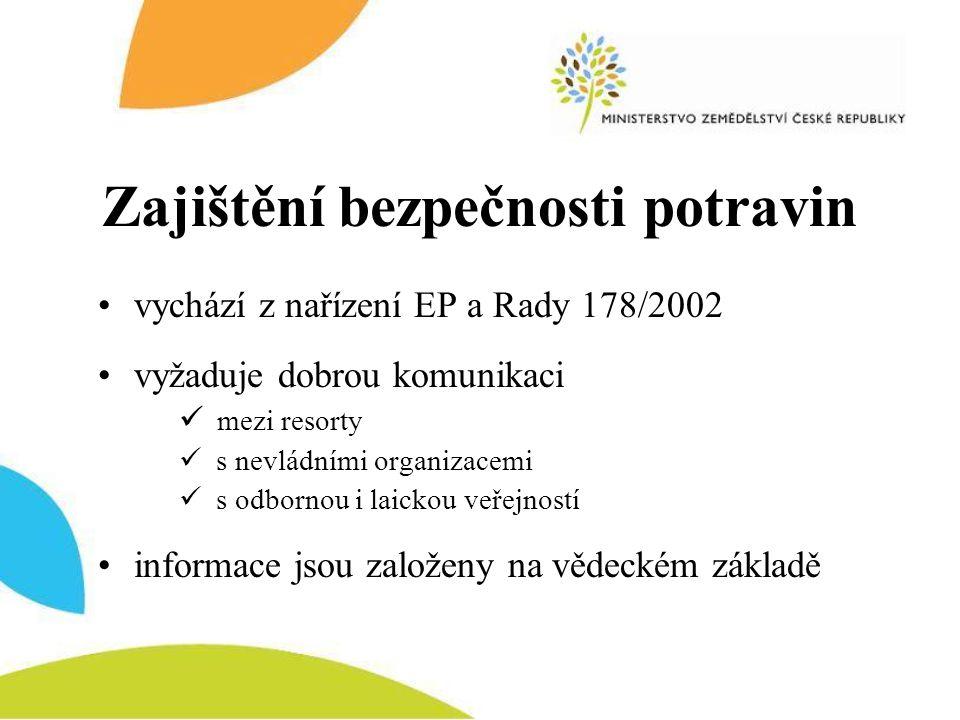 Zajištění bezpečnosti potravin •vychází z nařízení EP a Rady 178/2002 •vyžaduje dobrou komunikaci  mezi resorty  s nevládními organizacemi  s odbor