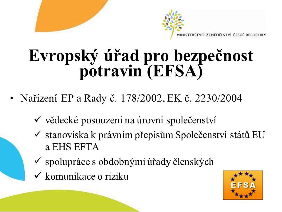 Evropský úřad pro bezpečnost potravin (EFSA) •Nařízení EP a Rady č. 178/2002, EK č. 2230/2004  vědecké posouzení na úrovni společenství  stanoviska