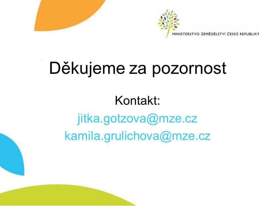 Děkujeme za pozornost Kontakt: jitka.gotzova@mze.cz kamila.grulichova@mze.cz