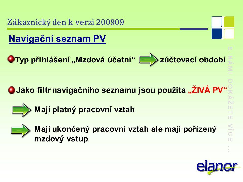 S NÁMI DOKÁŽETE VÍCE... Zákaznický den k verzi 200909 Adm31 Možnost editace jazykových variant