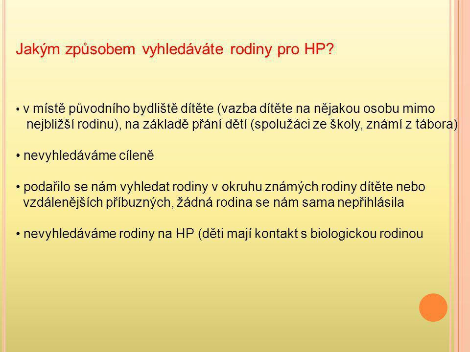 Jakým způsobem vyhledáváte rodiny pro HP? • v místě původního bydliště dítěte (vazba dítěte na nějakou osobu mimo nejbližší rodinu), na základě přání