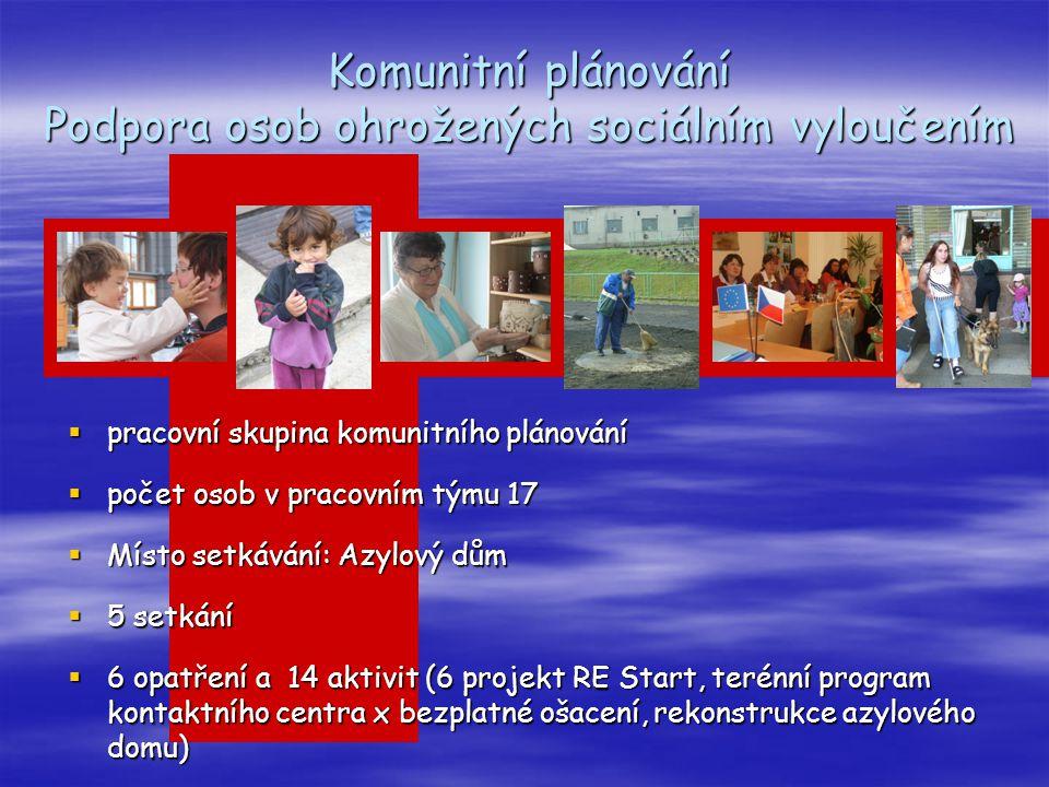 Komunitní plánování Podpora osob ohrožených sociálním vyloučením  pracovní skupina komunitního plánování  počet osob v pracovním týmu 17  Místo set