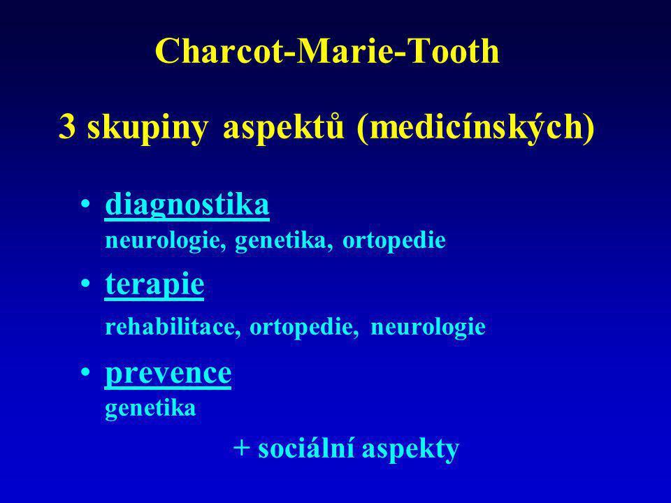 Charcot-Marie-Tooth 3 skupiny aspektů (medicínských) •diagnostika neurologie, genetika, ortopedie •terapie rehabilitace, ortopedie, neurologie •preven
