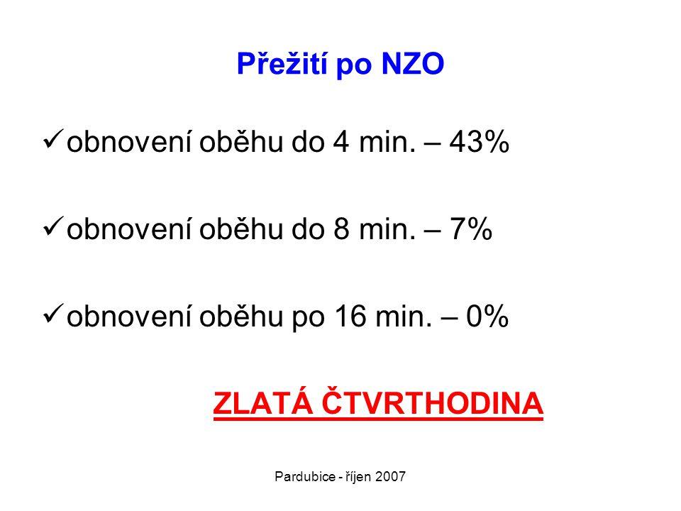 Pardubice - říjen 2007 Přežití po NZO  obnovení oběhu do 4 min. – 43%  obnovení oběhu do 8 min. – 7%  obnovení oběhu po 16 min. – 0% ZLATÁ ČTVRTHOD