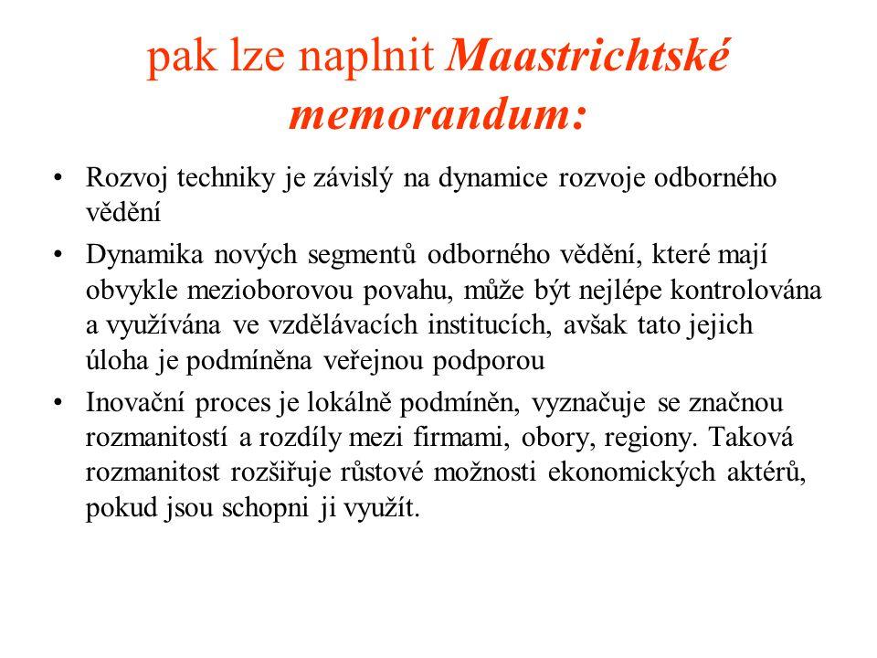pak lze naplnit Maastrichtské memorandum: •Rozvoj techniky je závislý na dynamice rozvoje odborného vědění •Dynamika nových segmentů odborného vědění,