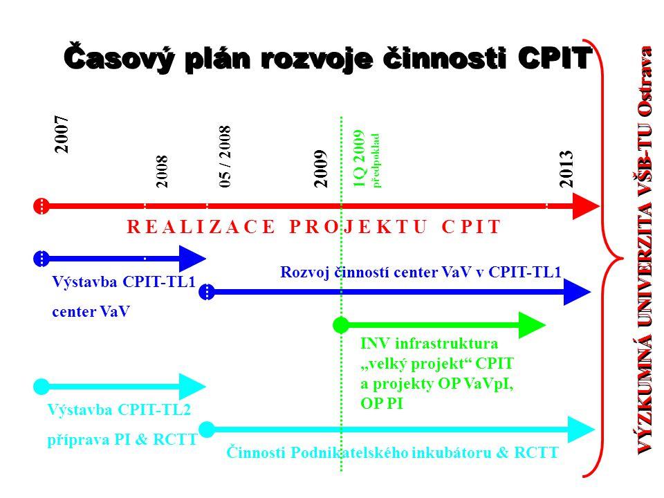 Časový plán rozvoje činnosti CPIT Výstavba CPIT-TL2 příprava PI & RCTT Činnosti Podnikatelského inkubátoru & RCTT R E A L I Z A C E P R O J E K T U C