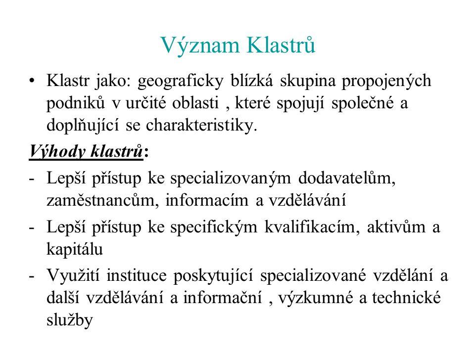 Klastry s účastí VŠB – TU Ostrava •Strojírenský •Automobilový •ICT – klastr •Stavební – panelové domy •Dřevařský •HYDROGEN