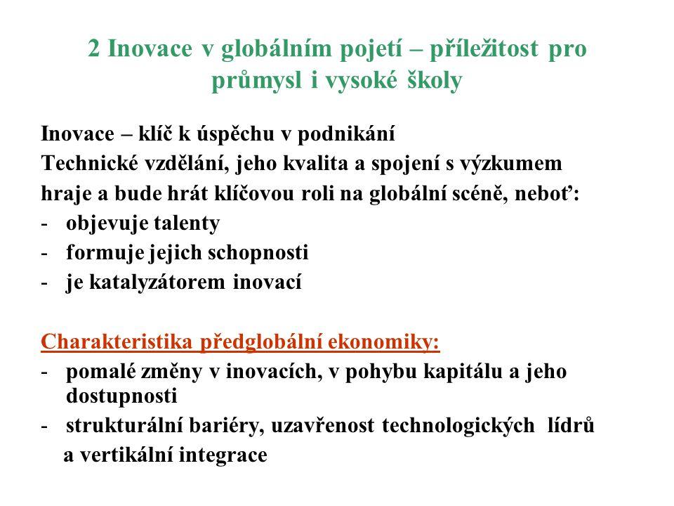 """Časový plán rozvoje činnosti CPIT Výstavba CPIT-TL2 příprava PI & RCTT Činnosti Podnikatelského inkubátoru & RCTT R E A L I Z A C E P R O J E K T U C P I T Výstavba CPIT-TL1 center VaV Rozvoj činností center VaV v CPIT-TL1 INV infrastruktura """"velký projekt CPIT a projekty OP VaVpI, OP PI 05 / 2007 200805 / 2008 2009 1Q 2009 předpoklad 2013 VÝZKUMNÁ UNIVERZITA VŠB-TU Ostrava"""