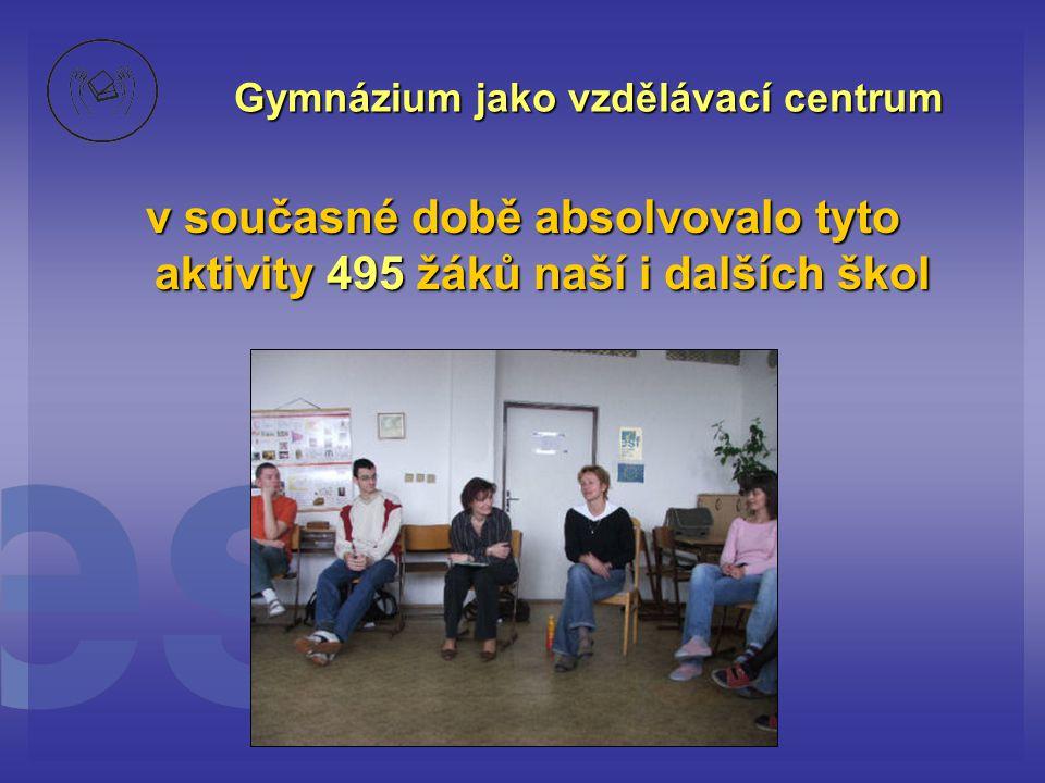 Gymnázium jako vzdělávací centrum v současné době absolvovalo tyto aktivity 495 žáků naší i dalších škol