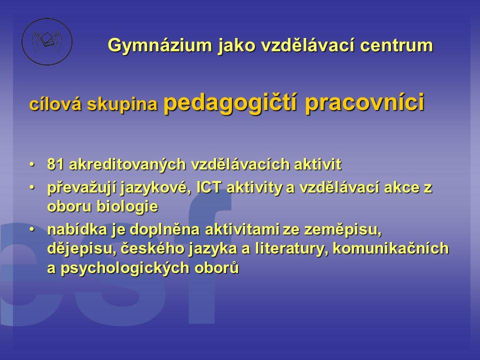 cílová skupina pedagogičtí pracovníci •81 akreditovaných vzdělávacích aktivit •převažují jazykové, ICT aktivity a vzdělávací akce z oboru biologie •nabídka je doplněna aktivitami ze zeměpisu, dějepisu, českého jazyka a literatury, komunikačních a psychologických oborů